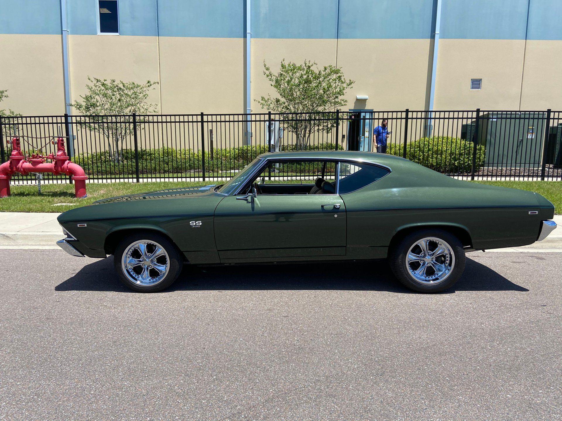 "<img src=""1969-chevrolet-chevelle-ss.jpeg"" alt=""A 1969 Chevrolet Chevelle SS 396"">"